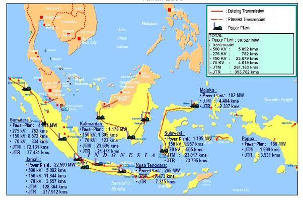 General Indonesia Power Generation