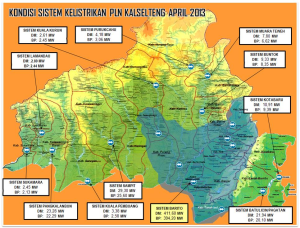 South and central kal electricity system